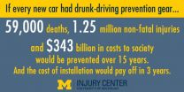 Thinking of drinking and driving? What if your car wont let you?